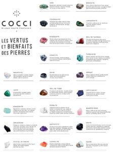 Vertus et Bienfaits des Pierres - Cocci BijouxVertus et Bienfaits des Pierres - Cocci Bijoux